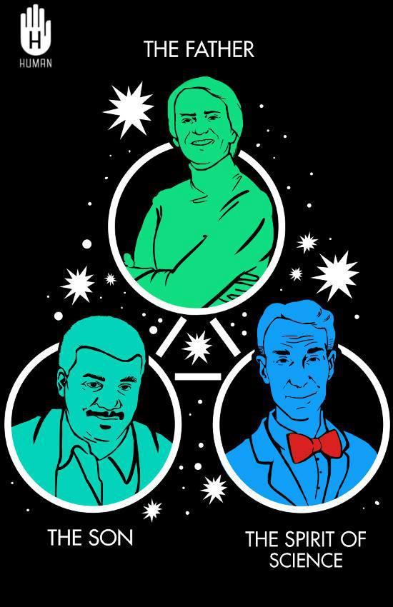 Trinity of Reason
