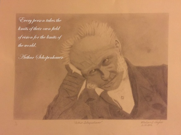 "rthur Schopenhauer ""Field of Vision"""