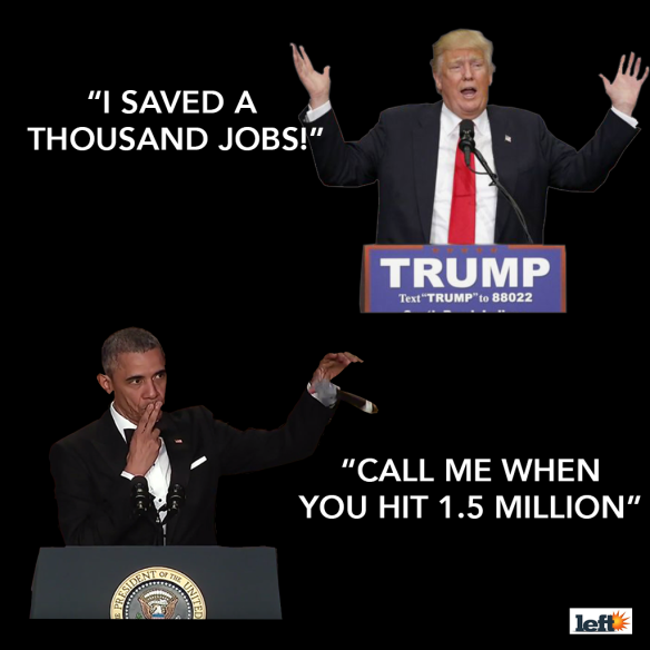 Saving Jobs